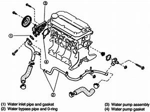 2006 kia optima engine diagram kia auto wiring diagram With 2006 kia sedona starter problems likewise 2002 ford f 250 fuse diagram