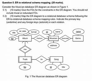 Solved  Question 5  Er To Relational Schema Mapping   20 M