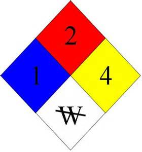 NFPA Hazard Diamond Symbol