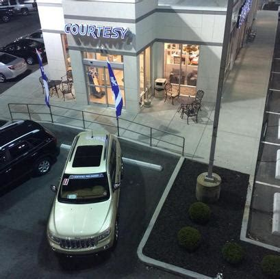 courtesy acura car dealership in ky 40503 kelley blue book