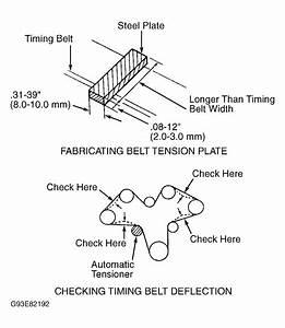 1995 Infiniti J30 Serpentine Belt Routing And Timing Belt