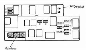 Subaru Legacy  2000  - Fuse Box Diagram