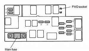 1995 Subaru Legacy Fuse Box Diagram 41137 Verdetellus It