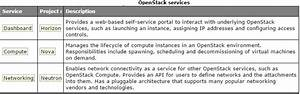 Openstack Manual Installation - Part 1