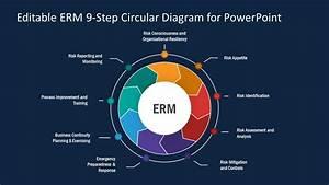 Enterprise Risk Management Ppt Cycle