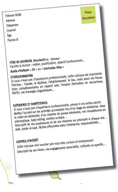 CRIJ Normandie Rouen :: CV lettre de motivation et
