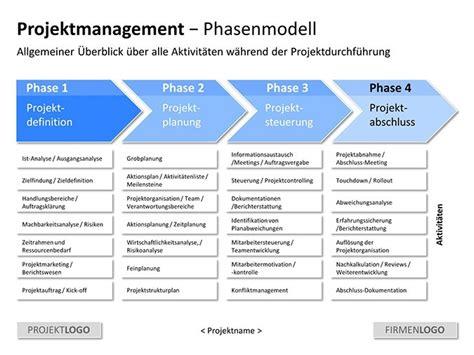 powerpoint praesentation projektmanagement vorlage zum