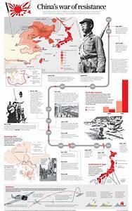 China U0026 39 S War Of Resistane