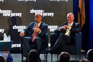 Can 'Opportunity Zones' Help Revitalize NJ's Distressed
