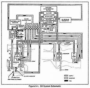 Dry Sump  U0026quot Pictures U0026quot  - Engine  U0026 Fuel Engineering