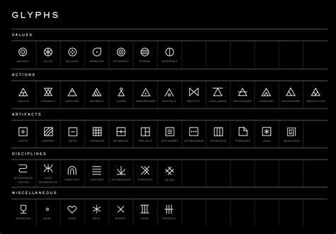 monthly challenge  march  procedural runes