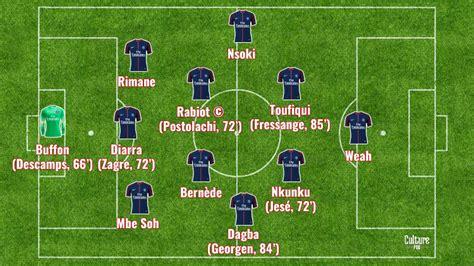 Match : Buffon titulaire pour PSG/Bayern, Rabiot capitaine ...