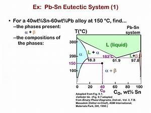 Sn Bi Phase Diagram  U2014 Untpikapps