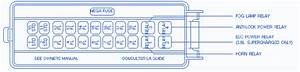 Mercury Villager 1995 Fuse Box  Block Circuit Breaker Diagram  U00bb Carfusebox