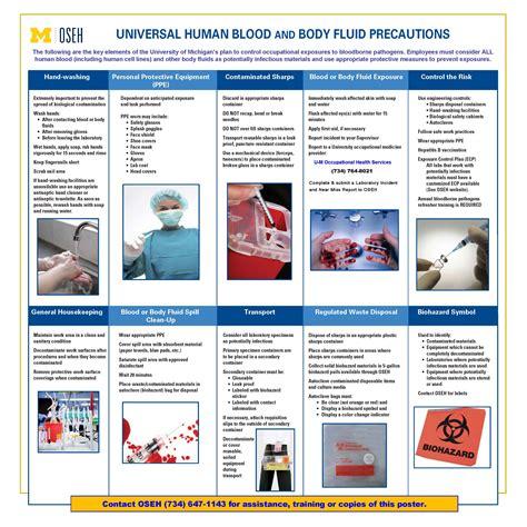 topics   environment health safety
