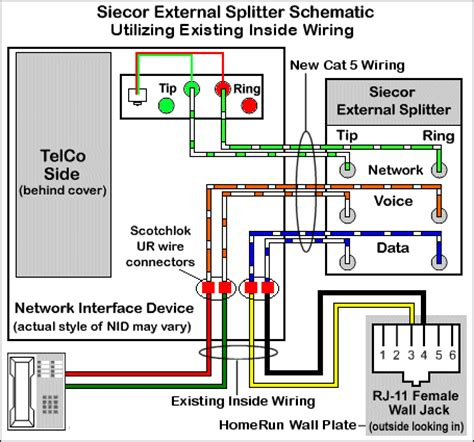 siecor external splitter homerun diagram att southeast