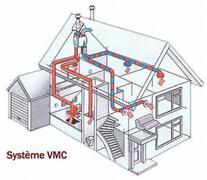 entreprise de couverture zinguerie ventilation vmc With systeme de ventilation maison