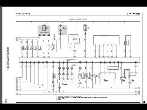 Toyota Hilux Hiace Wiring Diagram Youtube