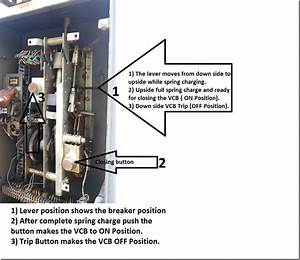 How To Operate The 11kv S U0026s Manually Vcb