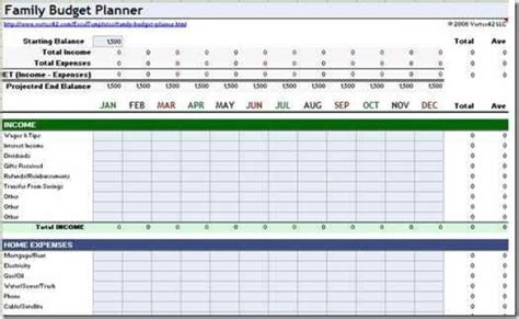 household budget spreadsheet templates excel xlts