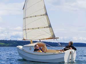 Motorboot Selber Bauen : baus tze f r boote bauen sie ihr eigenes boot ~ A.2002-acura-tl-radio.info Haus und Dekorationen