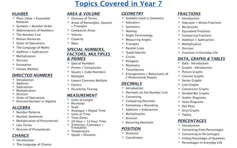 year 7 maths revision papers year 8 maths revision