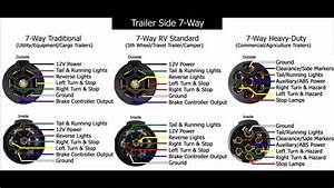 Wiring 7 Way Trailer Connector Diagram