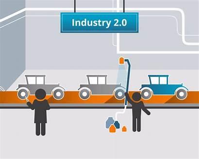 Industry Industrie Mensch Industrial Revolution Production Humans