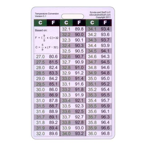 Hypixel (fully the hypixel network) is the biggest minecraft: Temperature Conversion Chart Vertical Badge ID Card Pocket Guide Nurse Paramedic | eBay