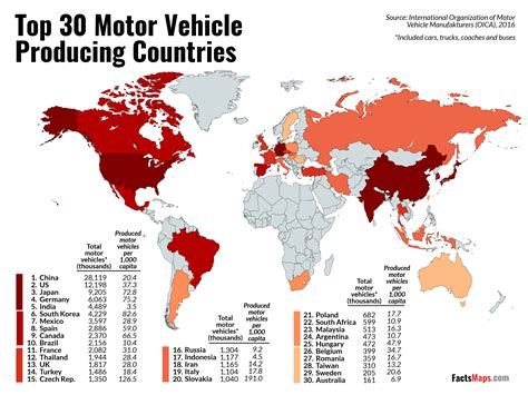 top  motor vehicle producing countries oc