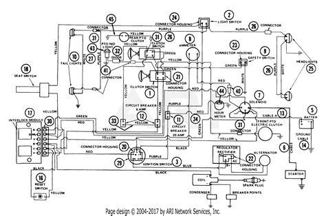 Ariens Kohler Hydro Parts