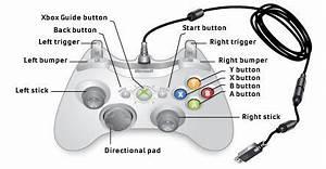 Xbox one controller pc driver   le meilleur choix