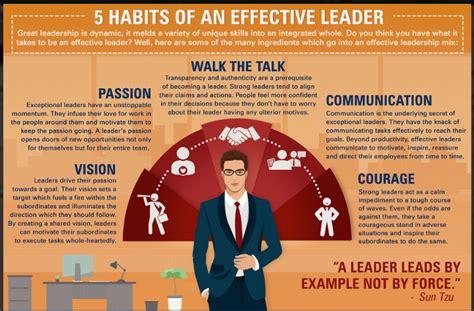 habits   effective leader
