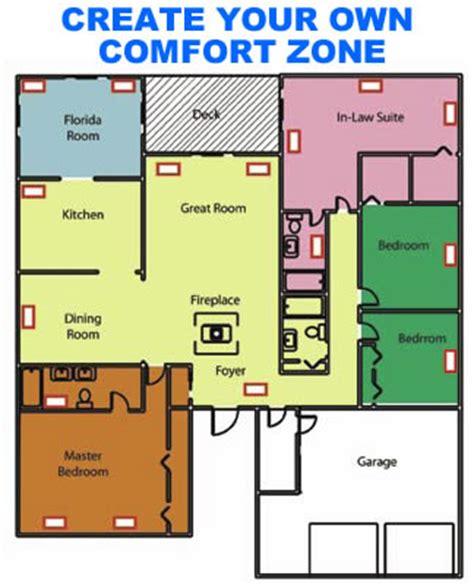 arzel zoning indoor air home comfort oneguy hvac
