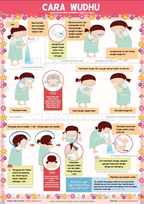 Doa Untuk Wanita Hamil Poster Cara Wudhu Anak Perempuan Toko Muslim Title
