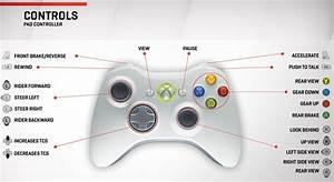 Motogp U212217 Xbox One Controls   Mgw  Game Cheats  Cheat