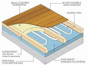 Diagram Of Hardwood On Slab And Screed Floor With Ufh
