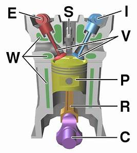 Reciprocating Engine