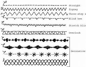 Three-step zigzag... helpful reminders | Sewing | Pinterest
