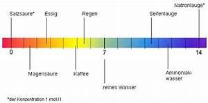 Konzentration Aus Ph Wert Berechnen : abbildung 1 ph skala mit beispielen ~ Themetempest.com Abrechnung