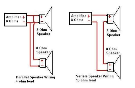 Wiring An Lifier And Sub by How To Connect Two Speakers To An 8 Ohm Quora