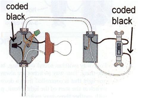 hooking up a light switch electrical how can i replace a two way switch with a