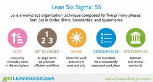 Benefits Of 5s Is 5s Lean Manufacturing Just Housekeeping