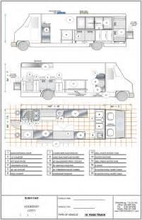 plan cuisine de 25 bedste idéer inden for food truck på