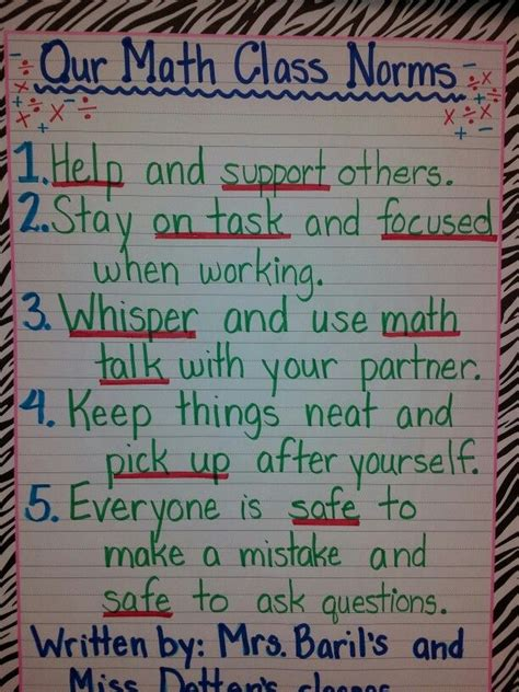 math class rules  norms created  students anchor