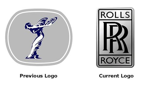 Rolls Royce Logo by Evolution Of The Brand Logos Of Automobile