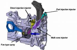 Technical Information On The Toyota D-4s System