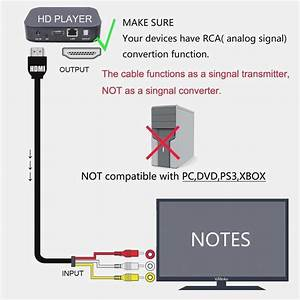 Rca To Usb Wiring Diagram