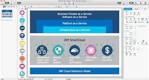 Cloud Computing Diagrams Solution