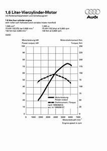 Audi A3 1 6  Technische Daten  Abmessungen Verbrauch  Ps